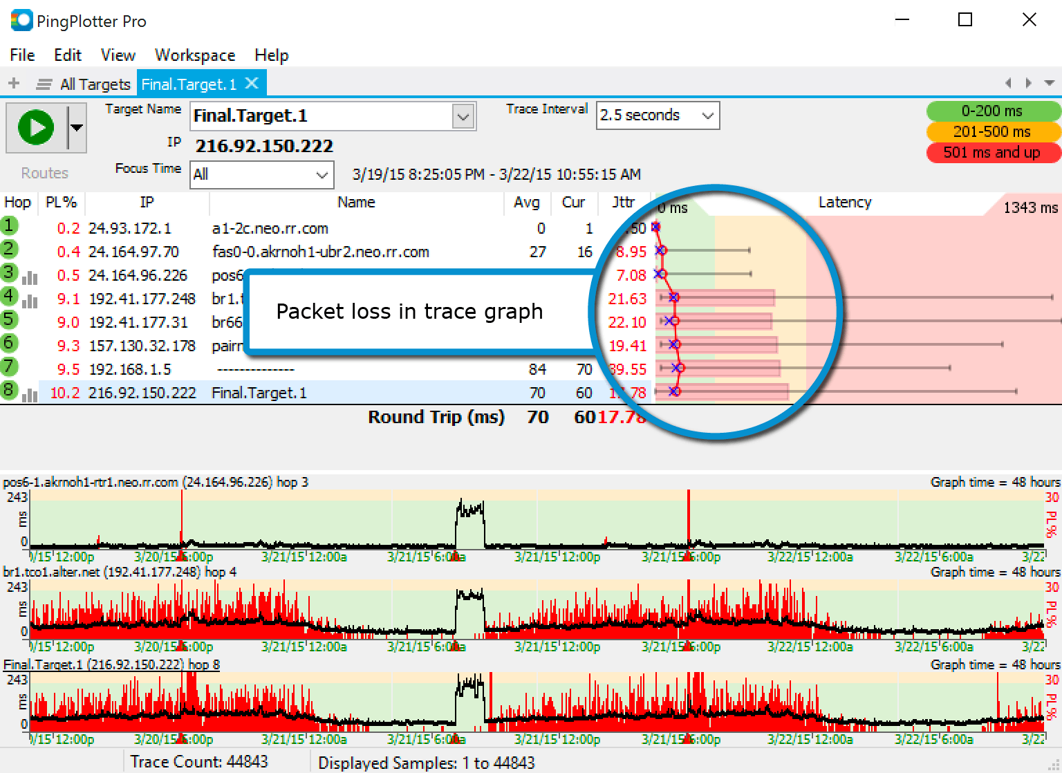 Example of ISP related network problem in PingPlotter